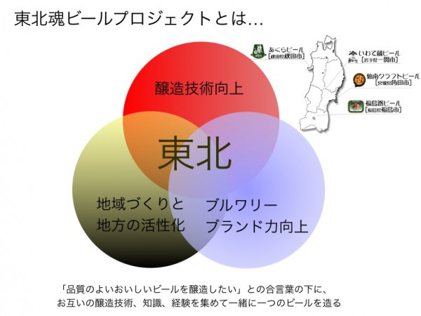 tohokudamashii02