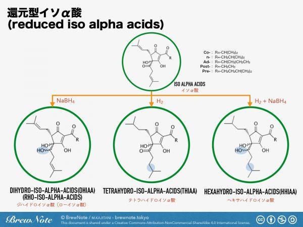還元型イソα酸